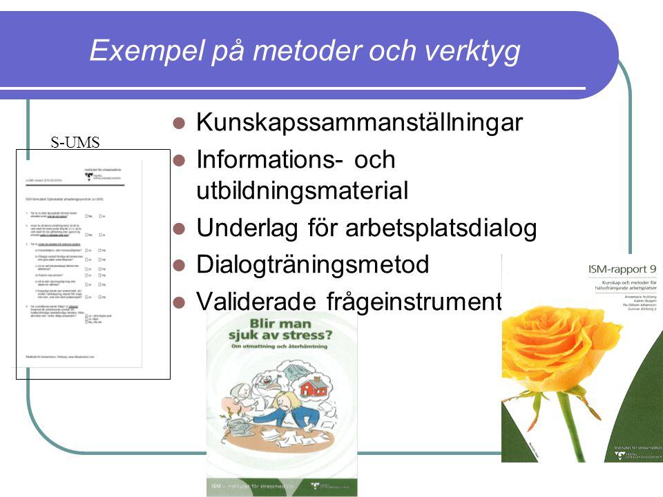 Exempel på metoder och verktyg Kunskapssammanställningar Informations- och utbildningsmaterial Underlag för arbetsplatsdialog Dialogträningsmetod Validerade frågeinstrument S-UMS