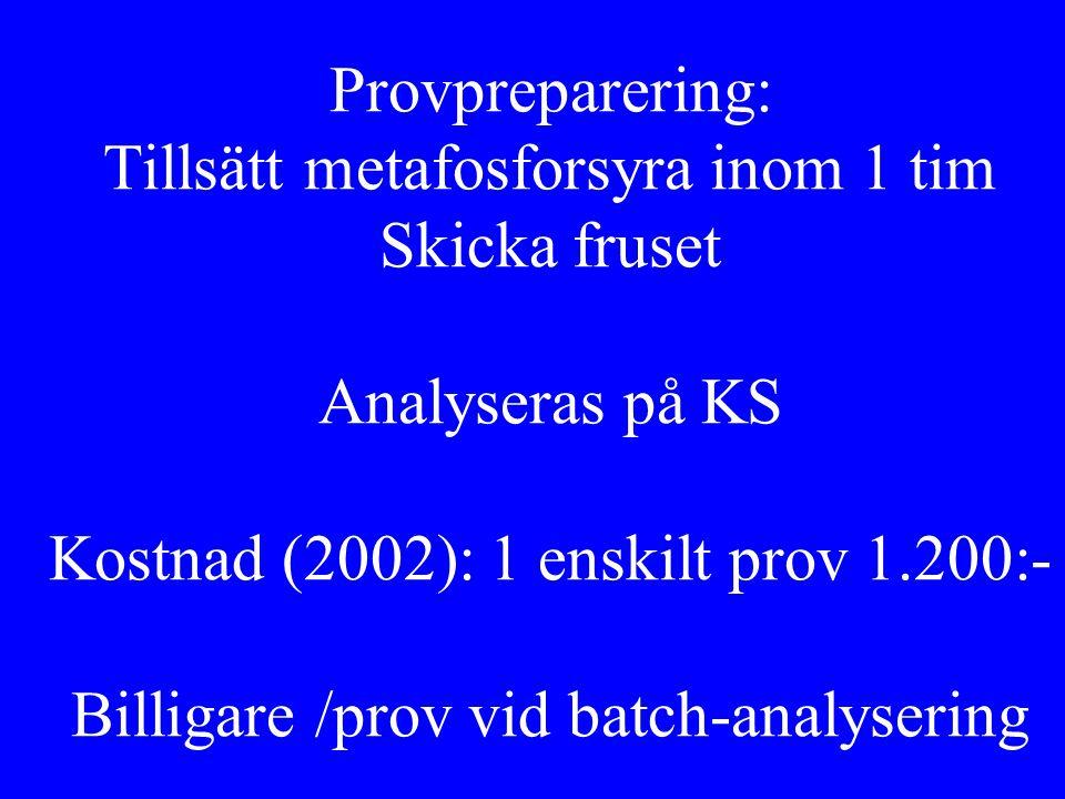 Provpreparering: Tillsätt metafosforsyra inom 1 tim Skicka fruset Analyseras på KS Kostnad (2002): 1 enskilt prov 1.200:- Billigare /prov vid batch-an