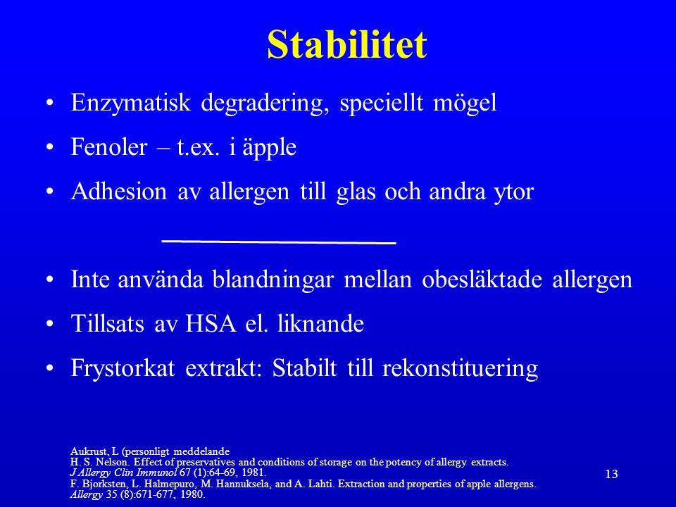 13 Stabilitet Enzymatisk degradering, speciellt mögel Fenoler – t.ex. i äpple Adhesion av allergen till glas och andra ytor Inte använda blandningar m