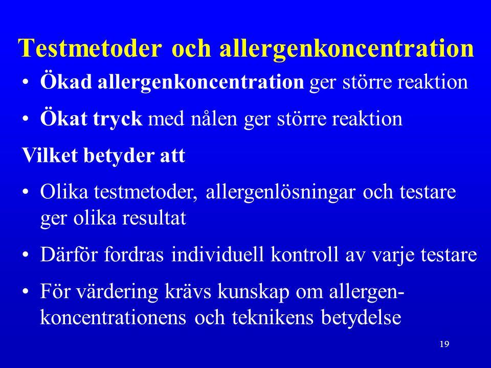 19 Ökad allergenkoncentration ger större reaktion Ökat tryck med nålen ger större reaktion Vilket betyder att Olika testmetoder, allergenlösningar och