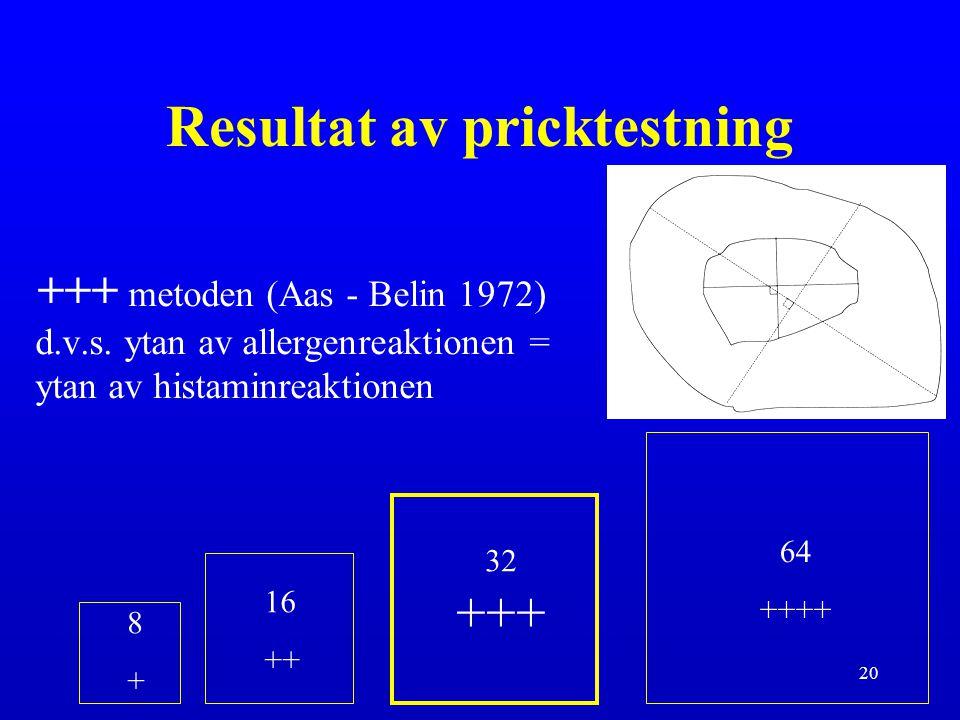 20 Resultat av pricktestning +++ metoden (Aas - Belin 1972) d.v.s. ytan av allergenreaktionen = ytan av histaminreaktionen 8+8+ 64 ++++ 32 +++ 16 ++