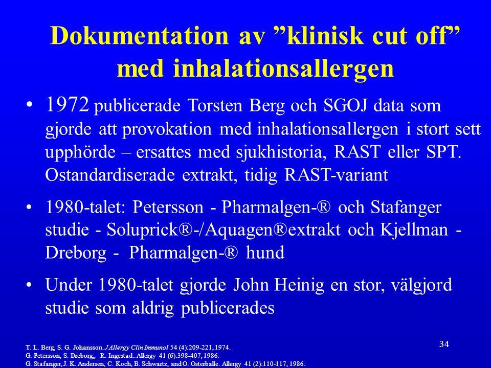 34 1972 publicerade Torsten Berg och SGOJ data som gjorde att provokation med inhalationsallergen i stort sett upphörde – ersattes med sjukhistoria, R