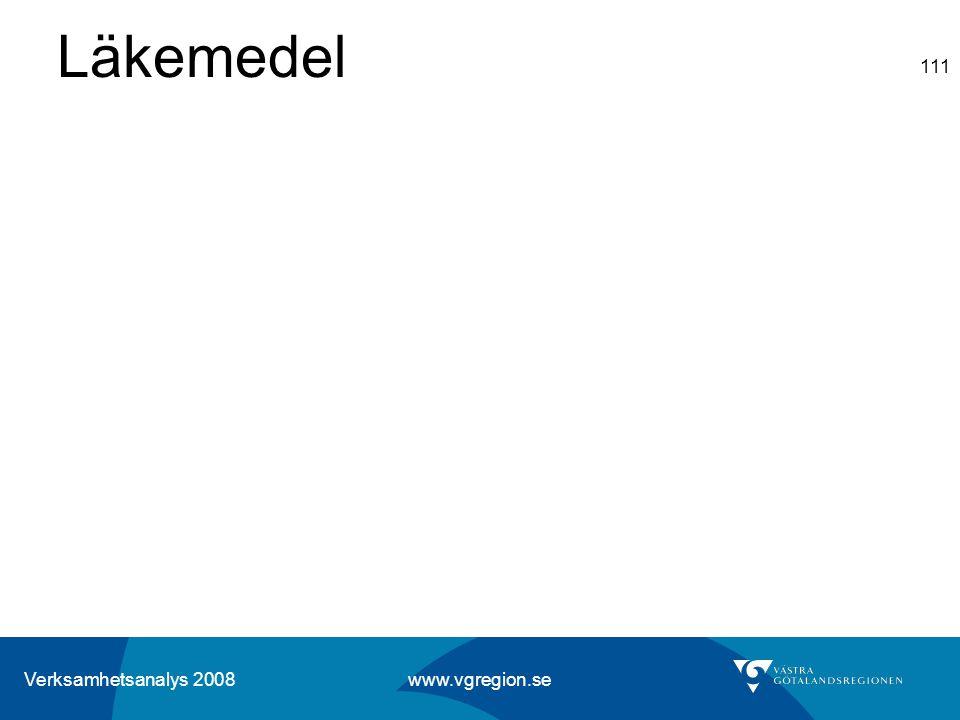 Verksamhetsanalys 2008 www.vgregion.se 111 Läkemedel