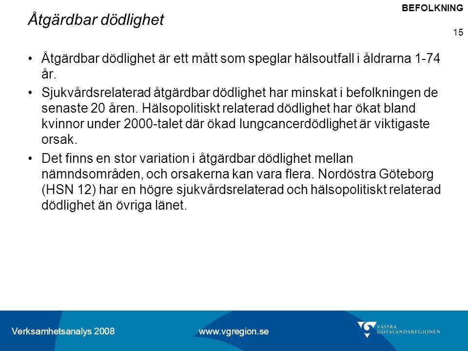 Verksamhetsanalys 2008 www.vgregion.se 15 Åtgärdbar dödlighet Åtgärdbar dödlighet är ett mått som speglar hälsoutfall i åldrarna 1-74 år. Sjukvårdsrel