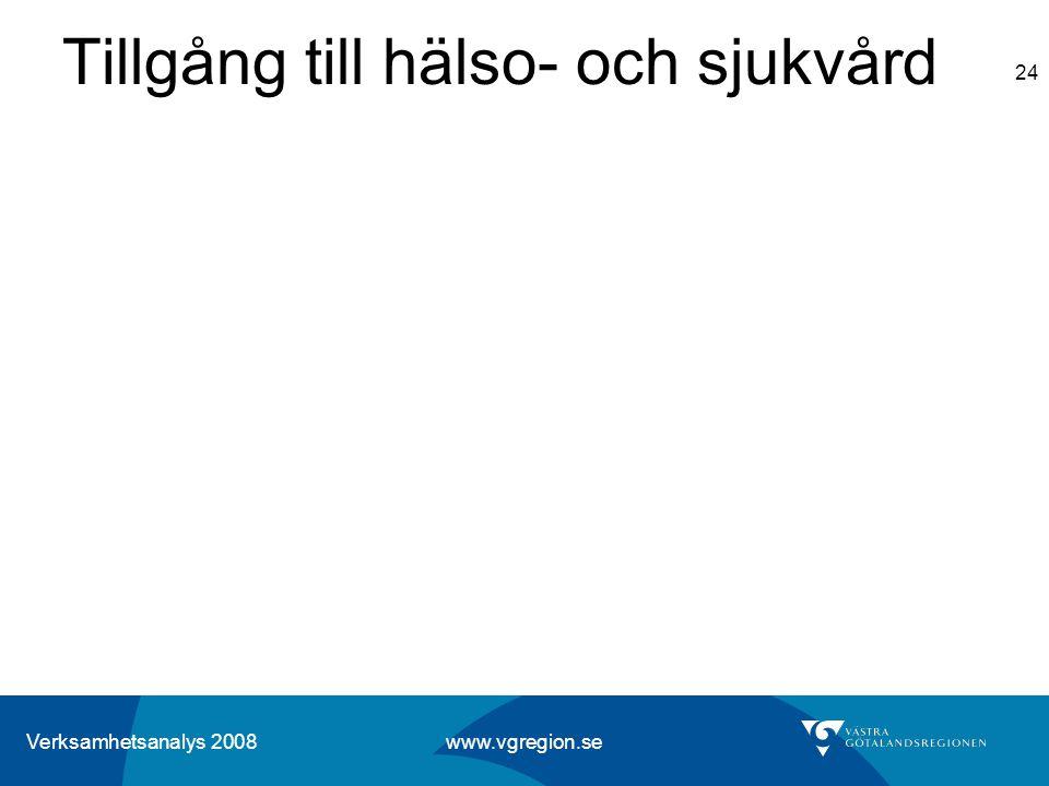 Verksamhetsanalys 2008 www.vgregion.se 24 Tillgång till hälso- och sjukvård