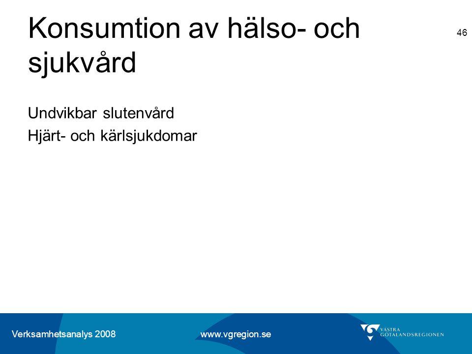 Verksamhetsanalys 2008 www.vgregion.se 46 Konsumtion av hälso- och sjukvård Undvikbar slutenvård Hjärt- och kärlsjukdomar
