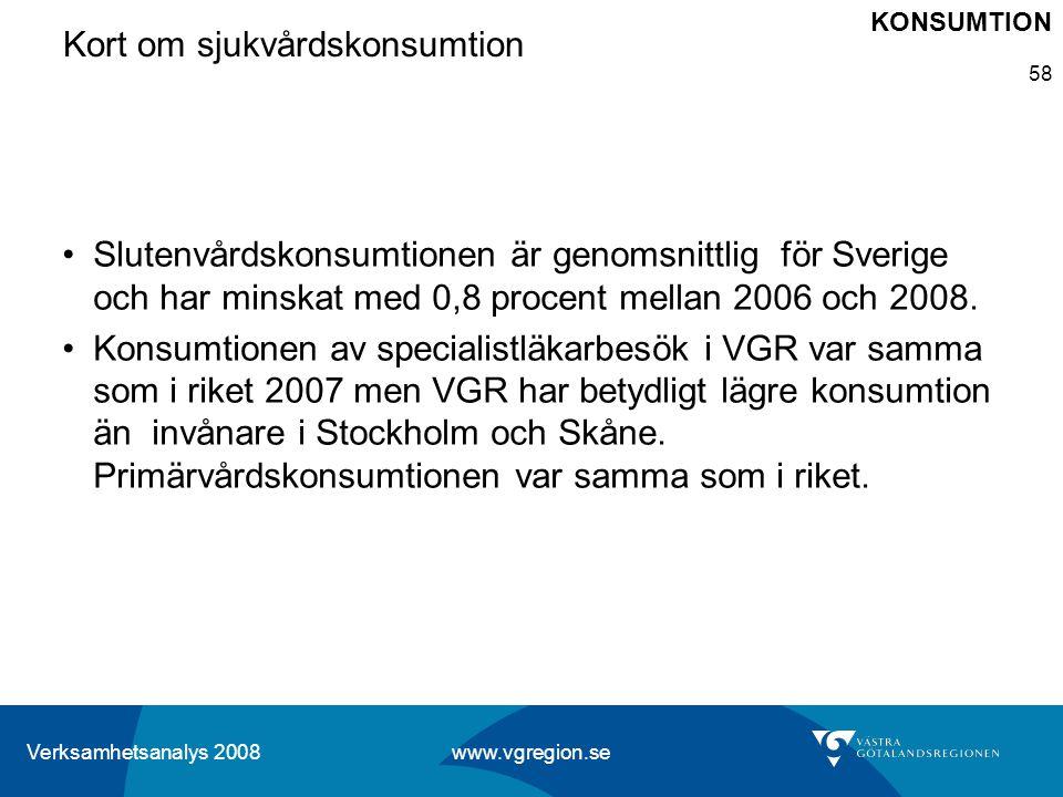 Verksamhetsanalys 2008 www.vgregion.se 58 Kort om sjukvårdskonsumtion Slutenvårdskonsumtionen är genomsnittlig för Sverige och har minskat med 0,8 pro