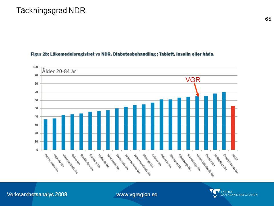 Verksamhetsanalys 2008 www.vgregion.se 65 Täckningsgrad NDR VGR