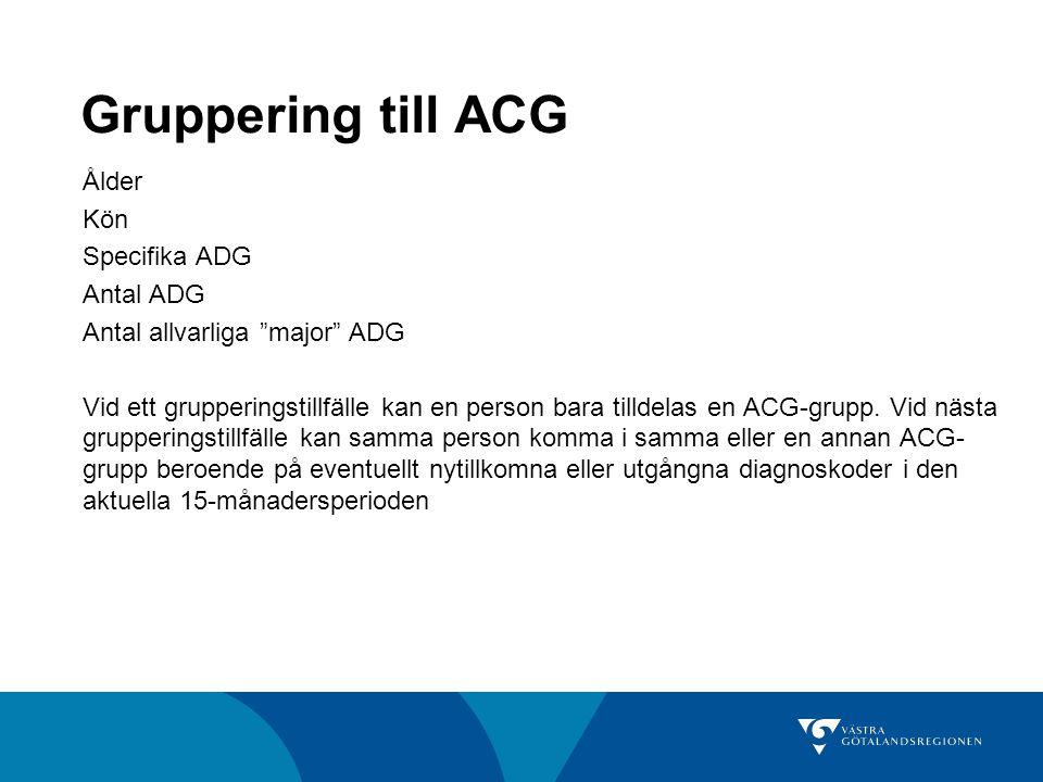 """Gruppering till ACG Ålder Kön Specifika ADG Antal ADG Antal allvarliga """"major"""" ADG Vid ett grupperingstillfälle kan en person bara tilldelas en ACG-gr"""