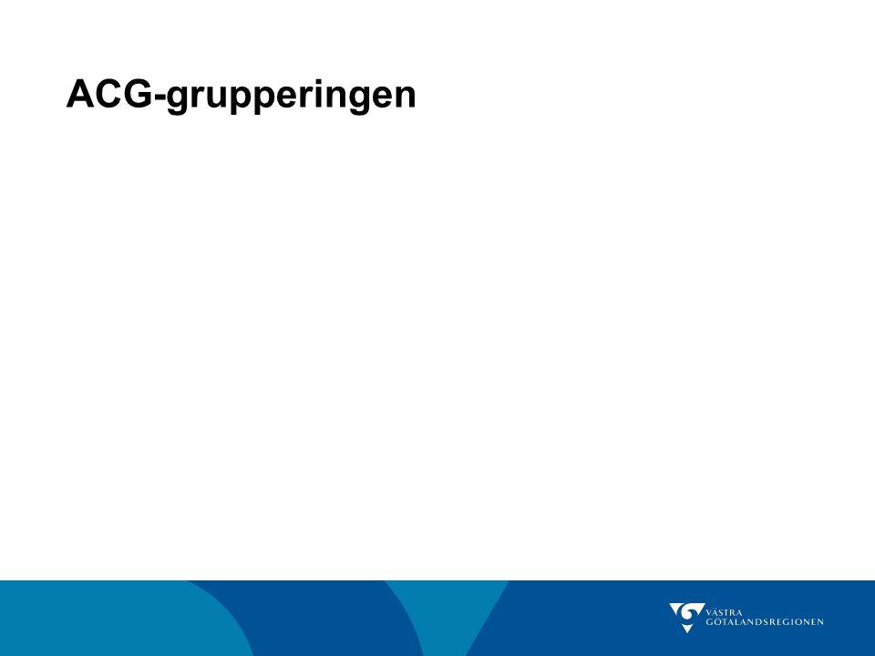 ACG-grupperingen