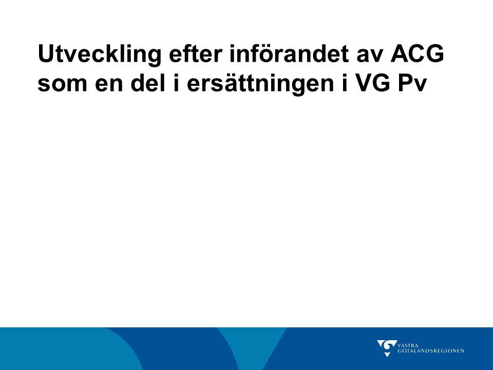Utveckling efter införandet av ACG som en del i ersättningen i VG Pv