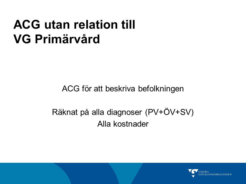 ACG utan relation till VG Primärvård ACG för att beskriva befolkningen Räknat på alla diagnoser (PV+ÖV+SV) Alla kostnader