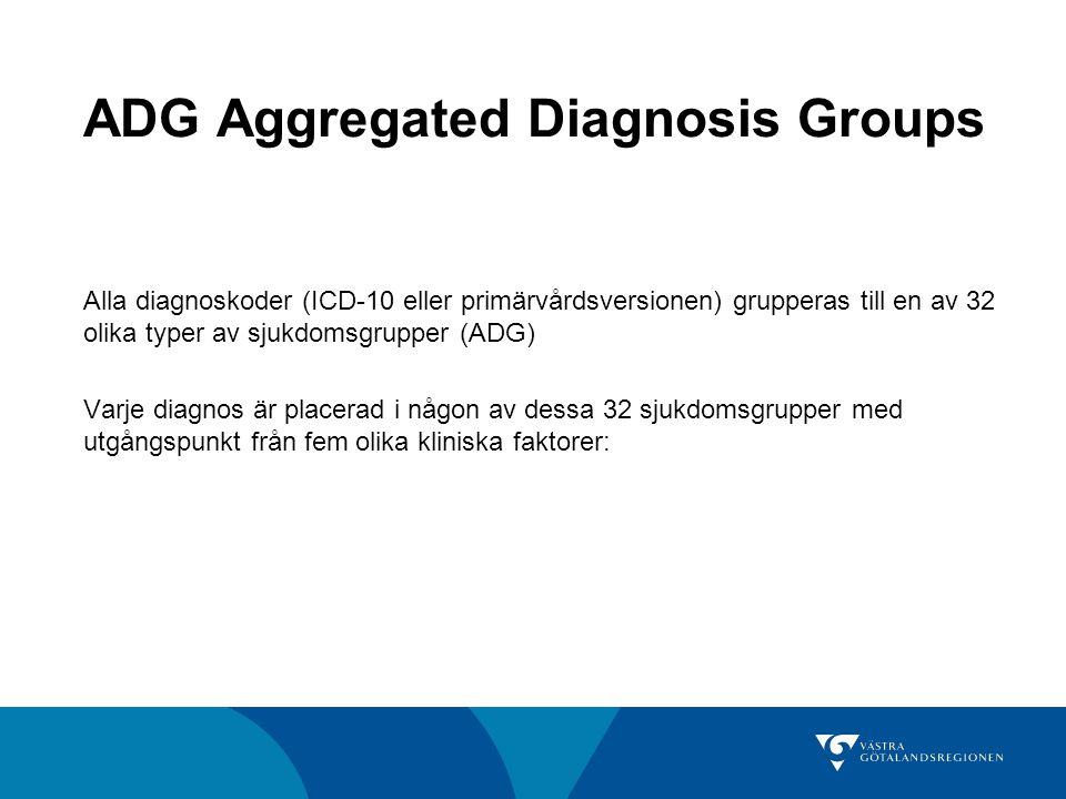 ADG Aggregated Diagnosis Groups Alla diagnoskoder (ICD-10 eller primärvårdsversionen) grupperas till en av 32 olika typer av sjukdomsgrupper (ADG) Var