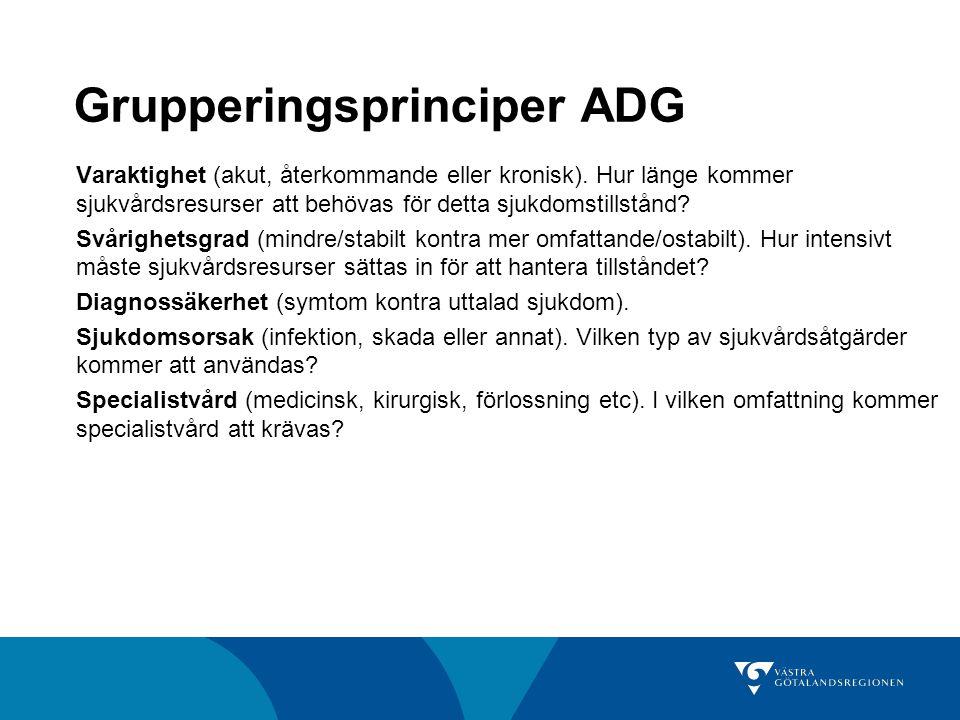 Grupperingsprinciper ADG Varaktighet (akut, återkommande eller kronisk). Hur länge kommer sjukvårdsresurser att behövas för detta sjukdomstillstånd? S