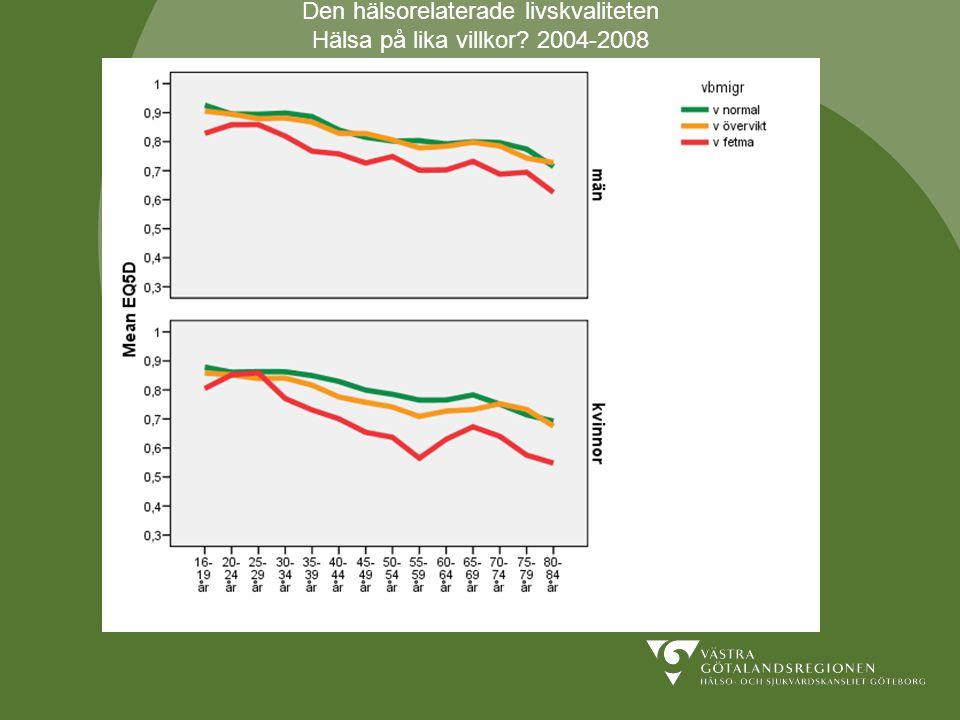 Den hälsorelaterade livskvaliteten Hälsa på lika villkor 2004-2008