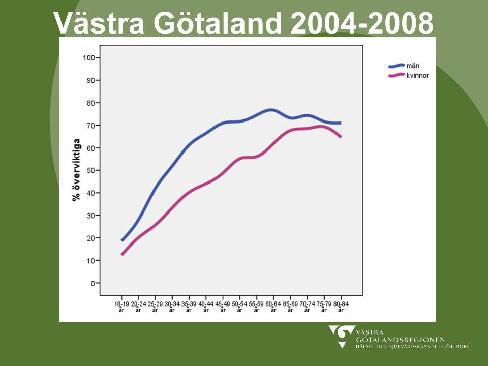 Västra Götaland 2004-2008