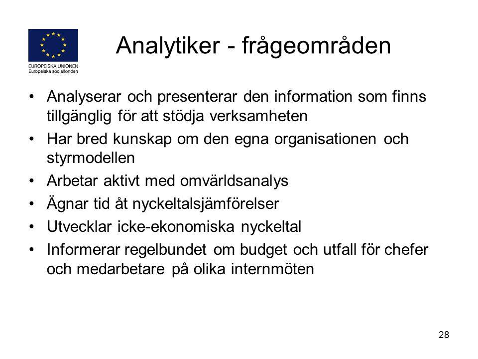 28 Analytiker - frågeområden Analyserar och presenterar den information som finns tillgänglig för att stödja verksamheten Har bred kunskap om den egna