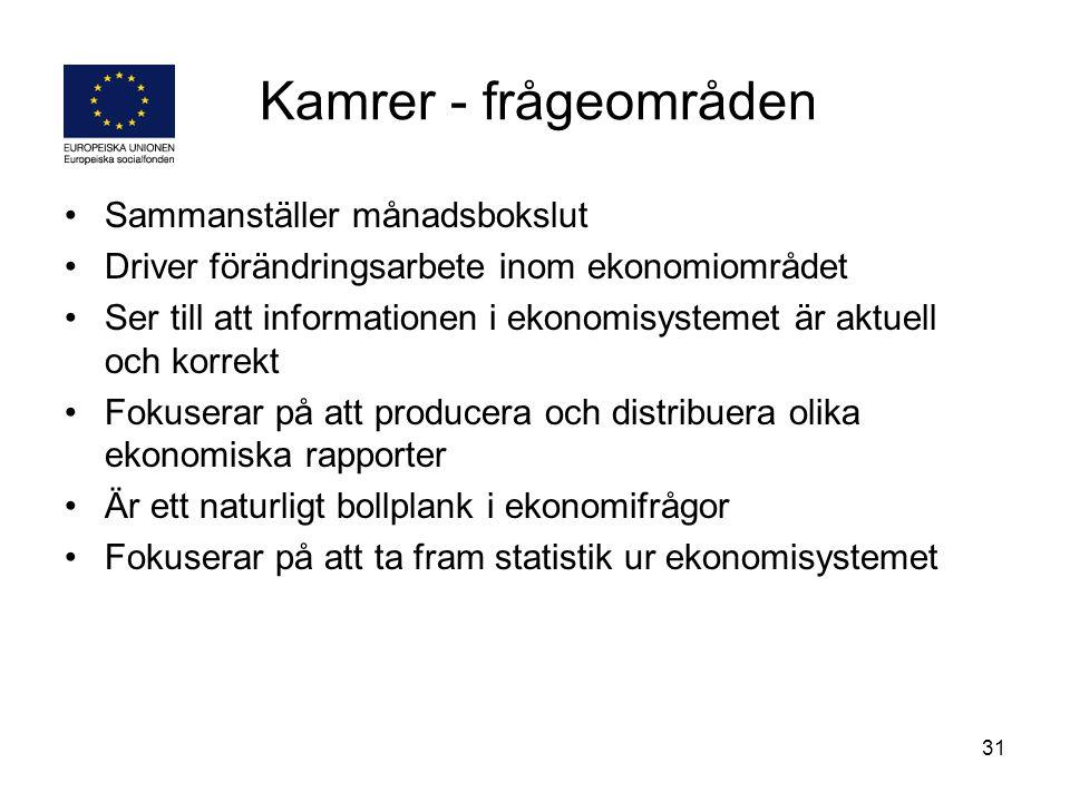31 Kamrer - frågeområden Sammanställer månadsbokslut Driver förändringsarbete inom ekonomiområdet Ser till att informationen i ekonomisystemet är aktu