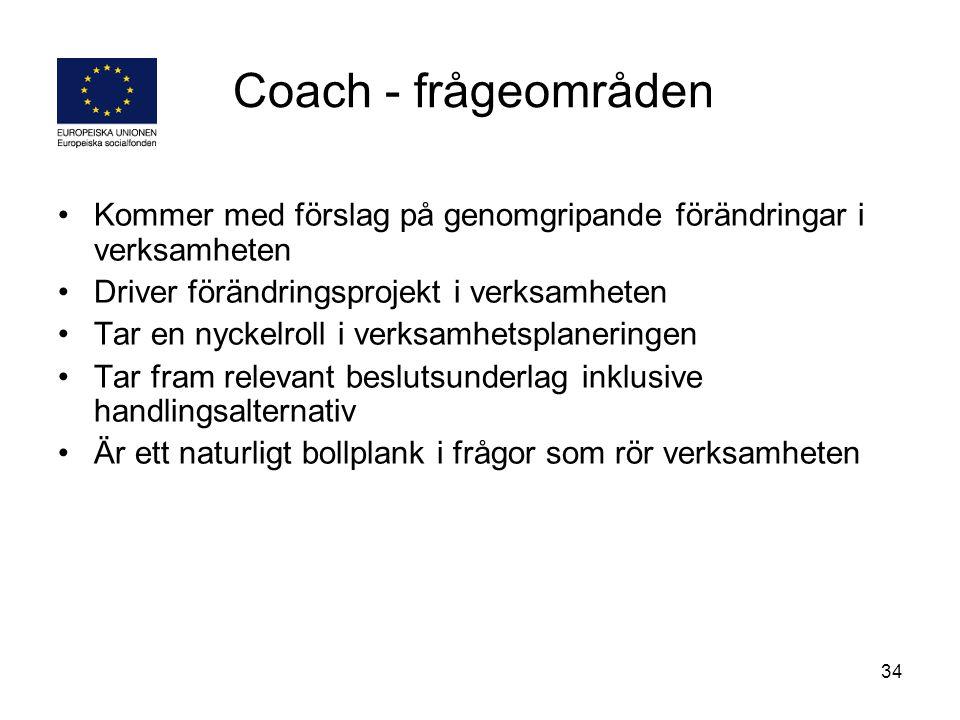 34 Coach - frågeområden Kommer med förslag på genomgripande förändringar i verksamheten Driver förändringsprojekt i verksamheten Tar en nyckelroll i verksamhetsplaneringen Tar fram relevant beslutsunderlag inklusive handlingsalternativ Är ett naturligt bollplank i frågor som rör verksamheten