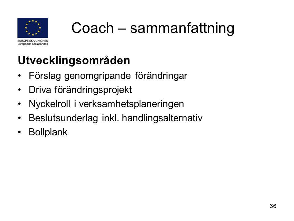 36 Coach – sammanfattning Utvecklingsområden Förslag genomgripande förändringar Driva förändringsprojekt Nyckelroll i verksamhetsplaneringen Beslutsunderlag inkl.