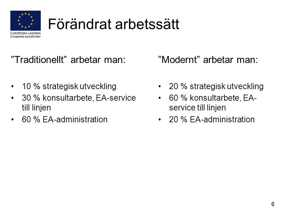 6 Förändrat arbetssätt Traditionellt arbetar man: 10 % strategisk utveckling 30 % konsultarbete, EA-service till linjen 60 % EA-administration Modernt arbetar man: 20 % strategisk utveckling 60 % konsultarbete, EA- service till linjen 20 % EA-administration