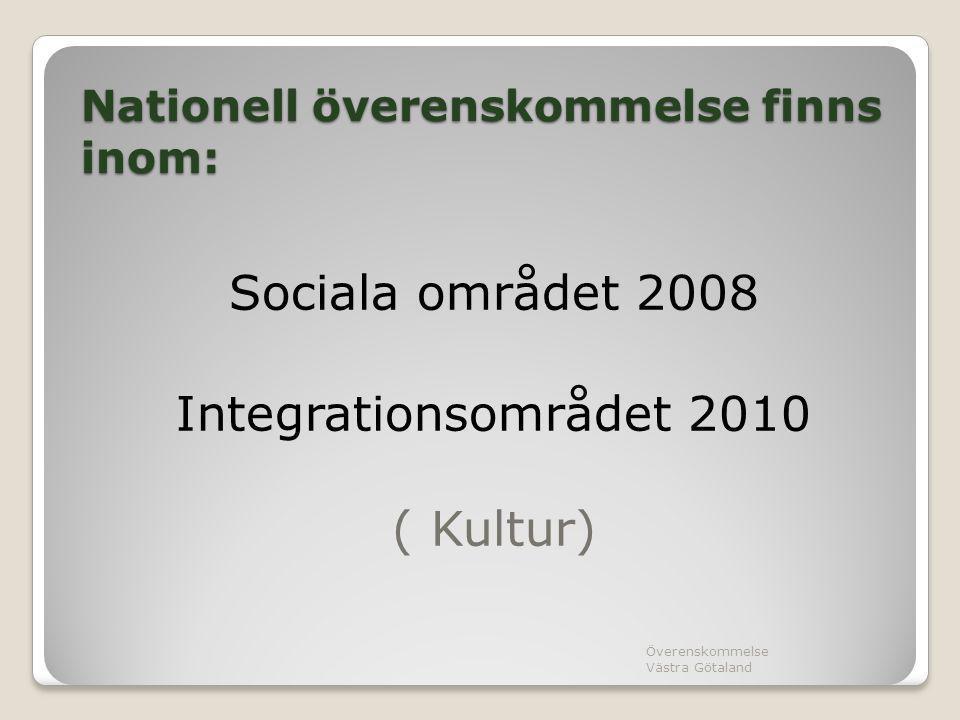 Områden att diskutera Överenskommelsen Västra Götalandsregionen Dialog Öppenhet och insyn Långsiktighet Mångfalds- perspektivet Självständighet och oberoende Förankring Mångfald Kvalitet Framtid Nytta, syfte och mål