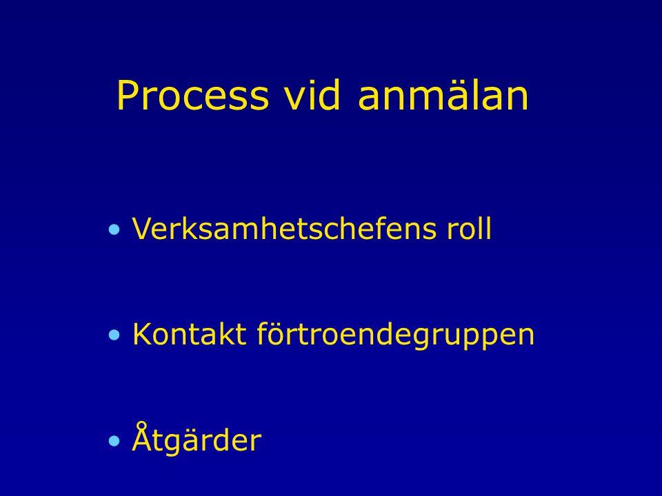 Process vid anmälan Verksamhetschefens roll Kontakt förtroendegruppen Åtgärder