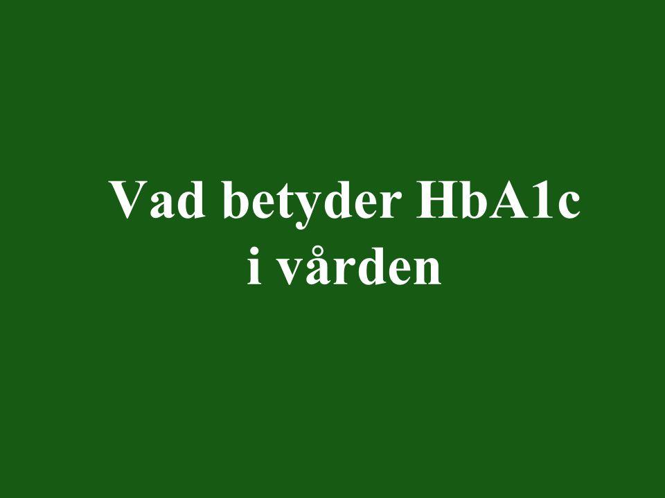 Vad betyder HbA1c i vården