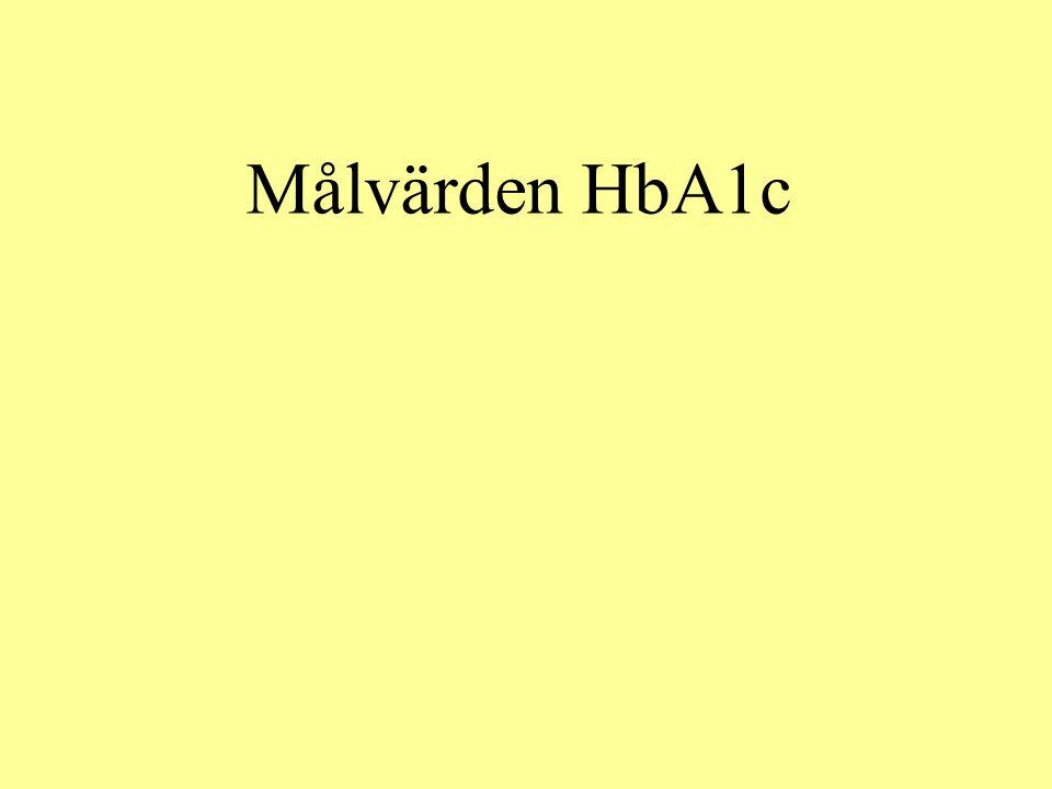 Målvärden HbA1c