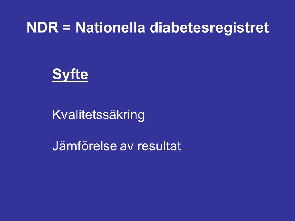 NDR = Nationella diabetesregistret Syfte Kvalitetssäkring Jämförelse av resultat