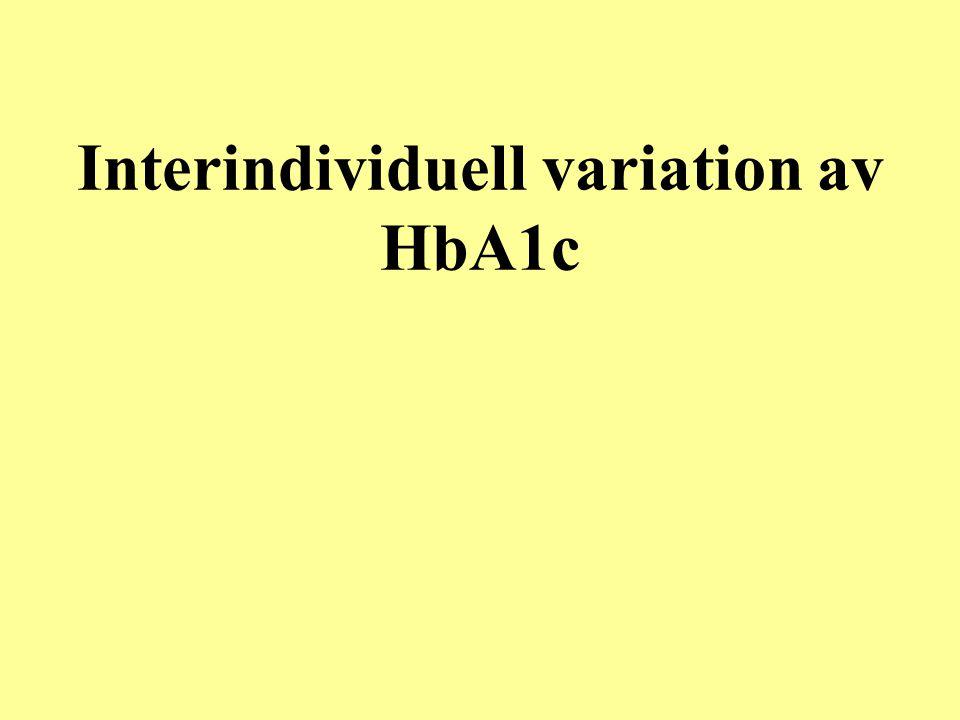 Interindividuell variation av HbA1c