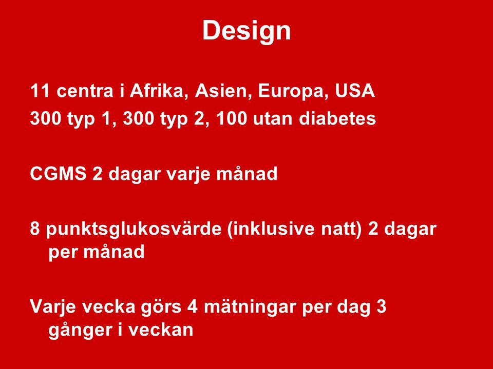 Design 11 centra i Afrika, Asien, Europa, USA 300 typ 1, 300 typ 2, 100 utan diabetes CGMS 2 dagar varje månad 8 punktsglukosvärde (inklusive natt) 2