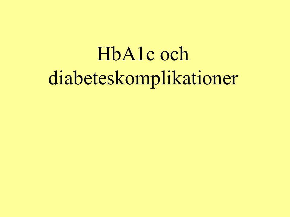 Diabeteskomplikationer Synnedsättning, retinopati, mikro- och makroalbuminuri, s-kreatinin, amputation ovan fotleden, genomgången stroke och hjärtinfarkt Övriga riskfaktorer Diabetesdebutår, Kroppsvikt, längd och midjemått, rökning, fysisk aktivitet