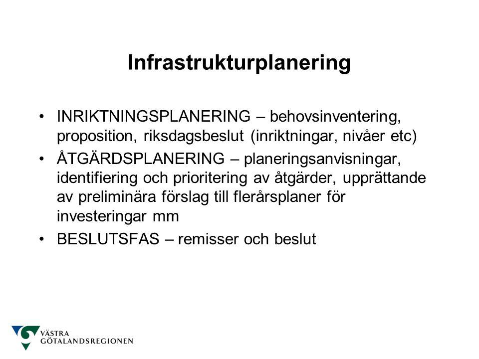 Infrastrukturplanering INRIKTNINGSPLANERING – behovsinventering, proposition, riksdagsbeslut (inriktningar, nivåer etc) ÅTGÄRDSPLANERING – planeringsanvisningar, identifiering och prioritering av åtgärder, upprättande av preliminära förslag till flerårsplaner för investeringar mm BESLUTSFAS – remisser och beslut