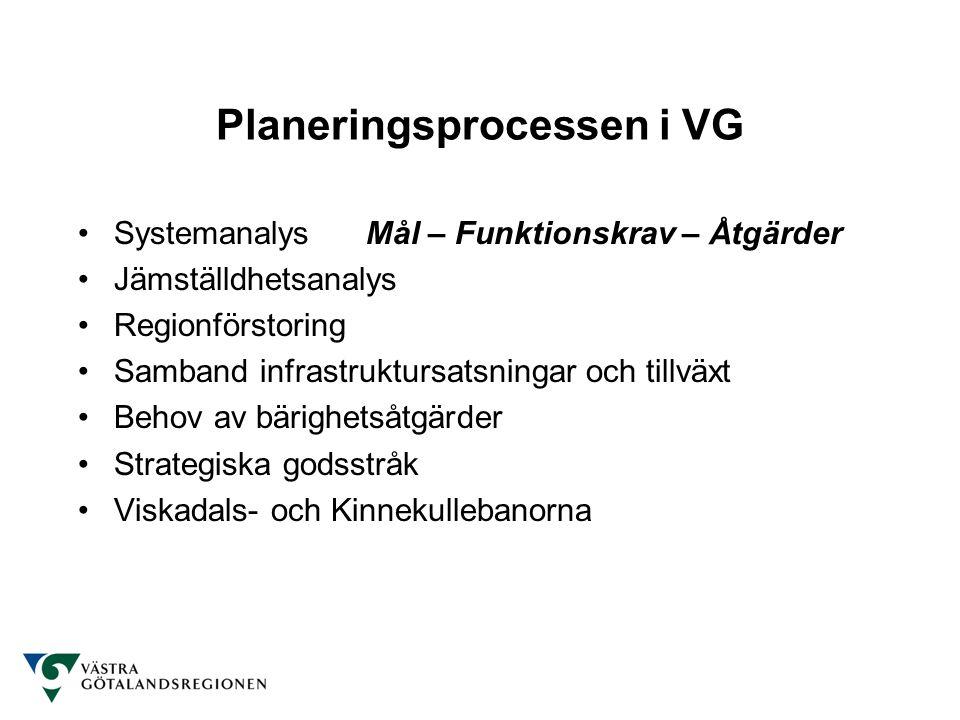 Planeringsprocessen i VG SystemanalysMål – Funktionskrav – Åtgärder Jämställdhetsanalys Regionförstoring Samband infrastruktursatsningar och tillväxt Behov av bärighetsåtgärder Strategiska godsstråk Viskadals- och Kinnekullebanorna