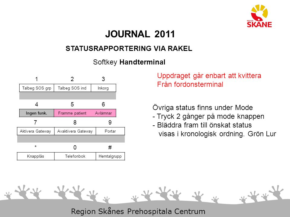 23-Aug-14 Slide 14 Region Skånes Prehospitala Centrum JOURNAL 2011 STATUSRAPPORTERING VIA RAKEL Softkey Handterminal Uppdraget går enbart att kvittera