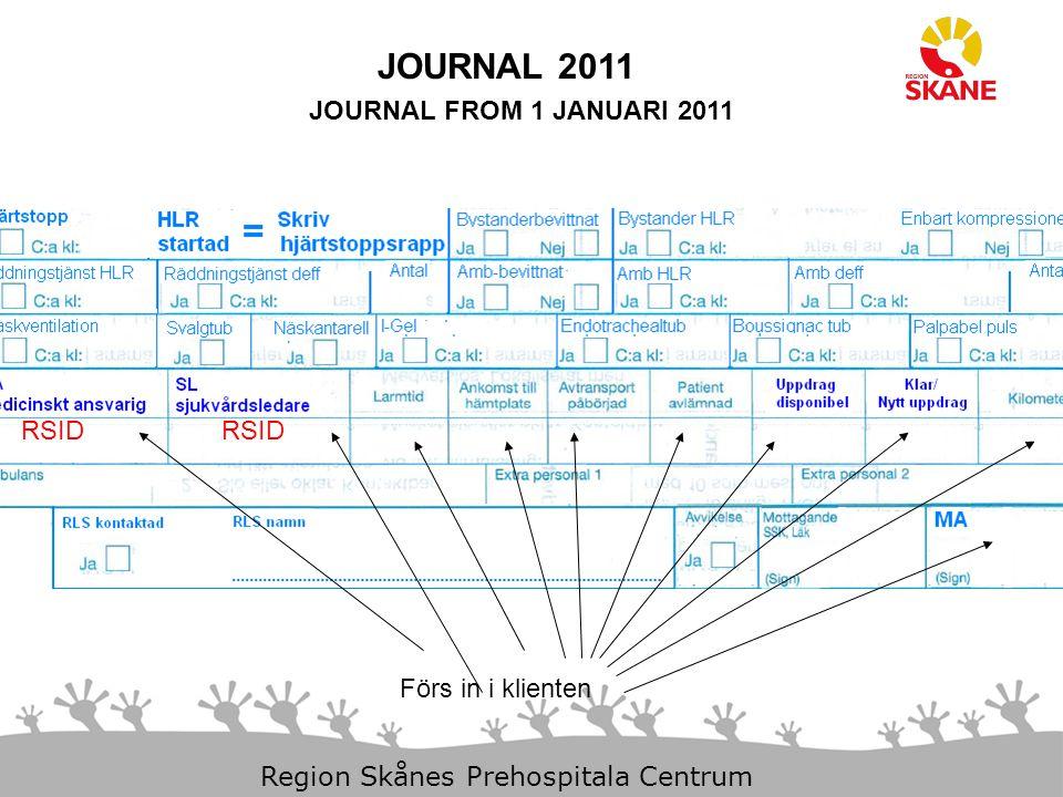 23-Aug-14 Slide 22 Region Skånes Prehospitala Centrum JOURNAL 2011 JOURNAL FROM 1 JANUARI 2011 Förs in i klienten RSID