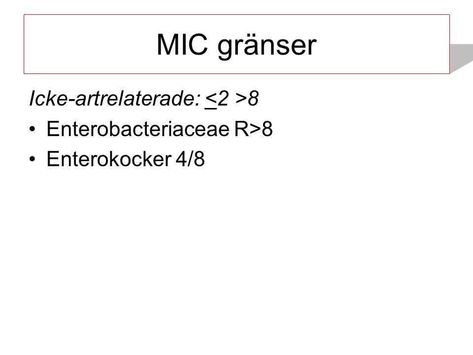 Icke-artrelaterade: 8 Enterobacteriaceae R>8 Enterokocker 4/8 MIC gränser