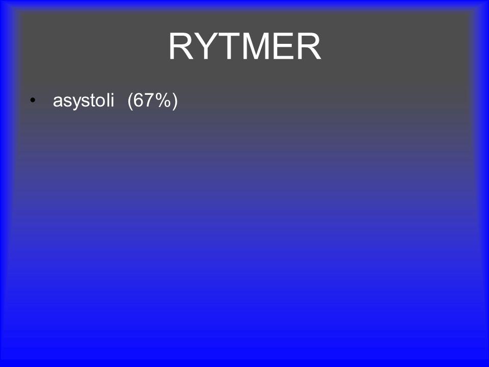 RYTMER asystoli(67%)