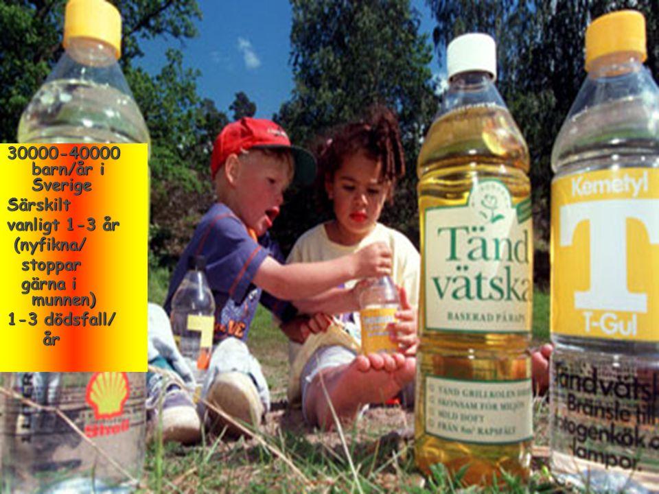 30000-40000 barn/år i Sverige Särskilt vanligt 1-3 år (nyfikna/ (nyfikna/ stoppar stoppar gärna i munnen) gärna i munnen) 1-3 dödsfall/ år år