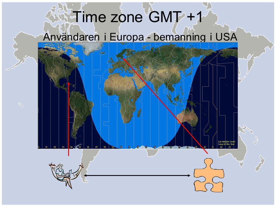 Time zone GMT +1 Användaren i Europa - bemanning i USA