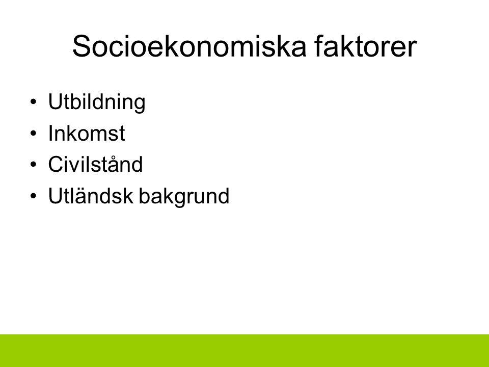 Socioekonomiska faktorer Utbildning Inkomst Civilstånd Utländsk bakgrund