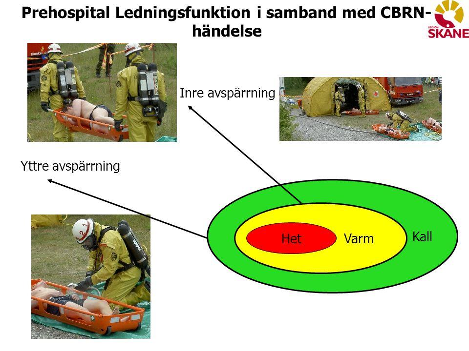 Kall Varm Het Inre avspärrning Yttre avspärrning Prehospital Ledningsfunktion i samband med CBRN- händelse