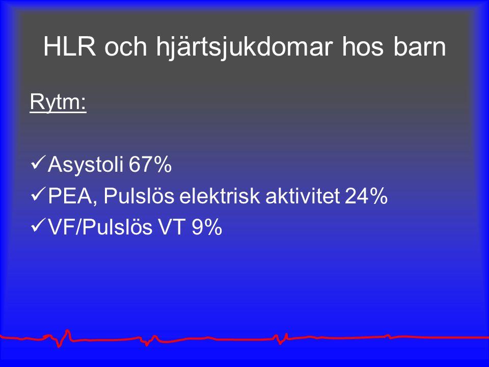 HLR och hjärtsjukdomar hos barn Rytm: Asystoli 67% PEA, Pulslös elektrisk aktivitet 24% VF/Pulslös VT 9%