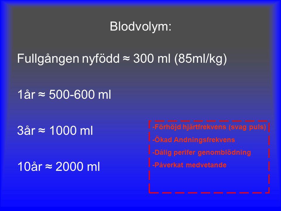 Blodvolym: Fullgången nyfödd ≈ 300 ml (85ml/kg) 1år ≈ 500-600 ml 3år ≈ 1000 ml 10år ≈ 2000 ml -Förhöjd hjärtfrekvens (svag puls) -Ökad Andningsfrekven