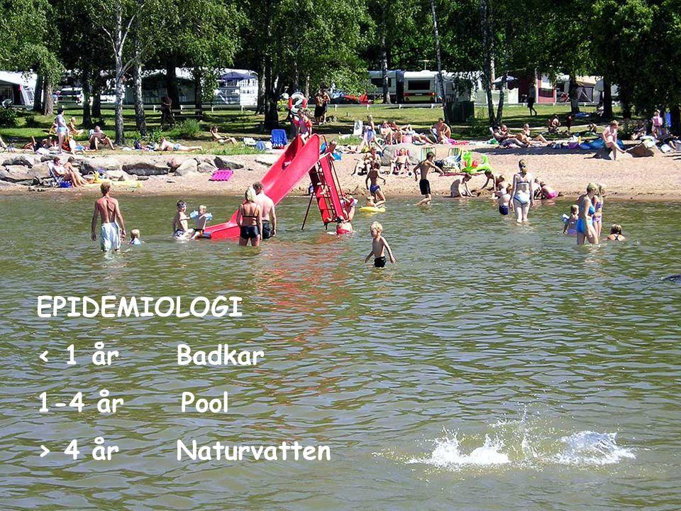 EPIDEMIOLOGI < 1 år Badkar 1-4 år Pool > 4 år Naturvatten