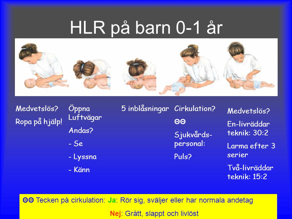 Livräddande första hjälp till barn 0-1 år Bedöm  Ej effektiv hoststöt: Främmande föremål i luftvägarna Vid medvetande : Medvetslös: 5 Ryggslag Öppna luftvägen, se 5 Brösttryck efter främmande föremål Bedöm och upprepa 5 Inblåsningar tre gånger innan du HLR (15:2) larmar 112 Se efter främmande föremål innan nya inblåsningar Gör tre serier innan du larmar 112