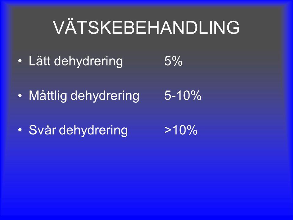 VÄTSKEBEHANDLING Lätt dehydrering5% Måttlig dehydrering5-10% Svår dehydrering>10%