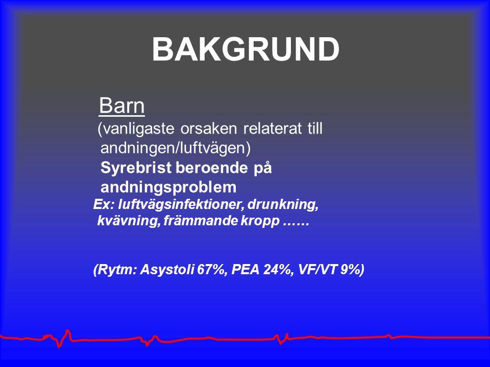 ORSAKER TILL HJÄRTSTOPP HOS BARN HJÄRTSTOPP ANDNINGSSVIKT LUFTVÄGS- OBSTRUKTION _____________________ Främmande kropp Astma Pneumoni ANDNININGS- DEPRESSION ____________________ Kramper Förhöjt ICP Förgiftning CIRKULATIONSSVIKT HYPOVOLEMI ____________________ Blödning Gastroenterit Brännskada VÄTSKESKIFT ____________________ Sepsis Anafylaxi Hjärtsjukdom