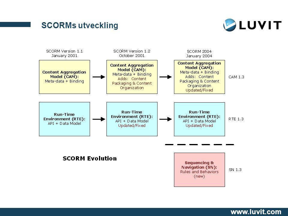 www.luvit.com SCORMs utveckling